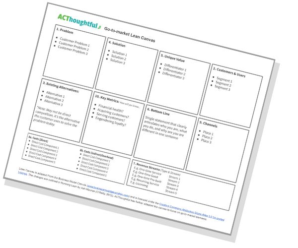 Go-to-market Lean Canvas - Assess or create your offer on a single page
